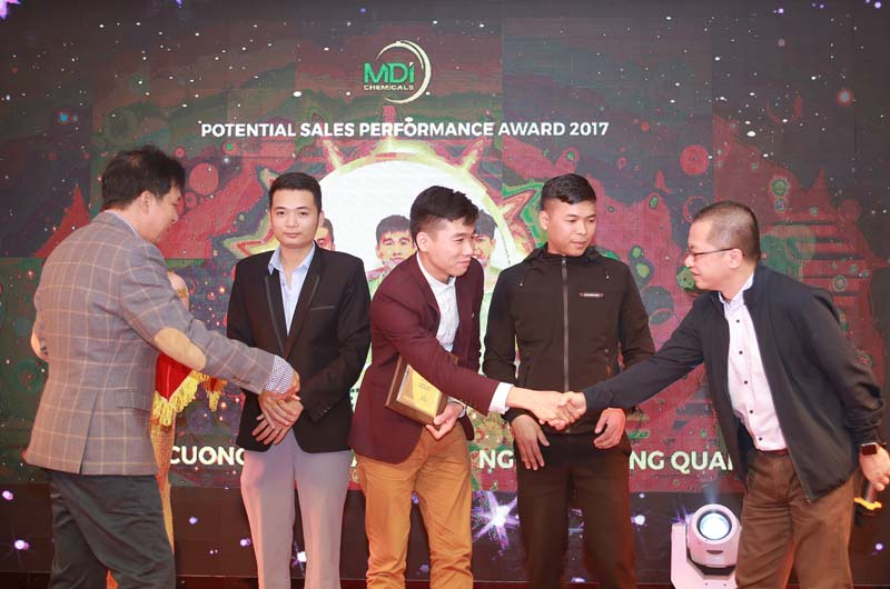 Tiệc cuối năm 2017 | YEAR END PARTY 2017
